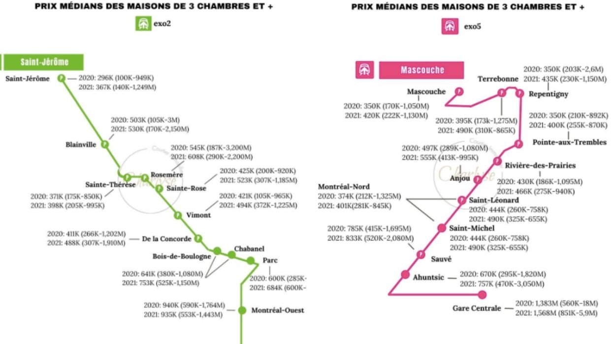 These QC Exo Train Maps Show The Median 3+ Bedroom Home Price Around Each Station