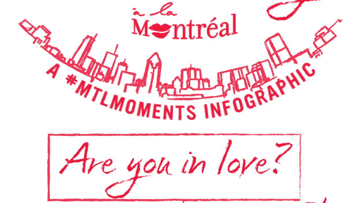 """This Is The """"Plan The Perfect Valentine's Day In Montreal"""" Infographic"""